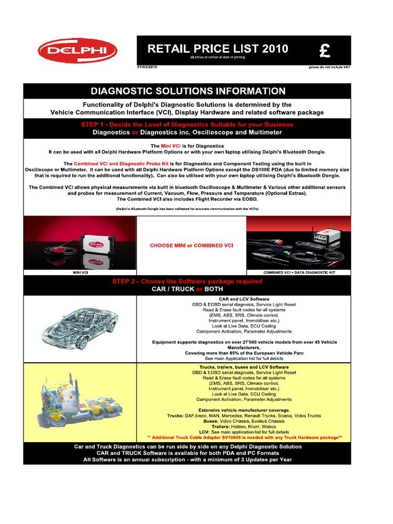 Delphi SV10546 Ds150E Hardware Kit