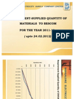 Requirement-Supply of Line Materials to BESCOM for FY 11-12 till 24.02.2012