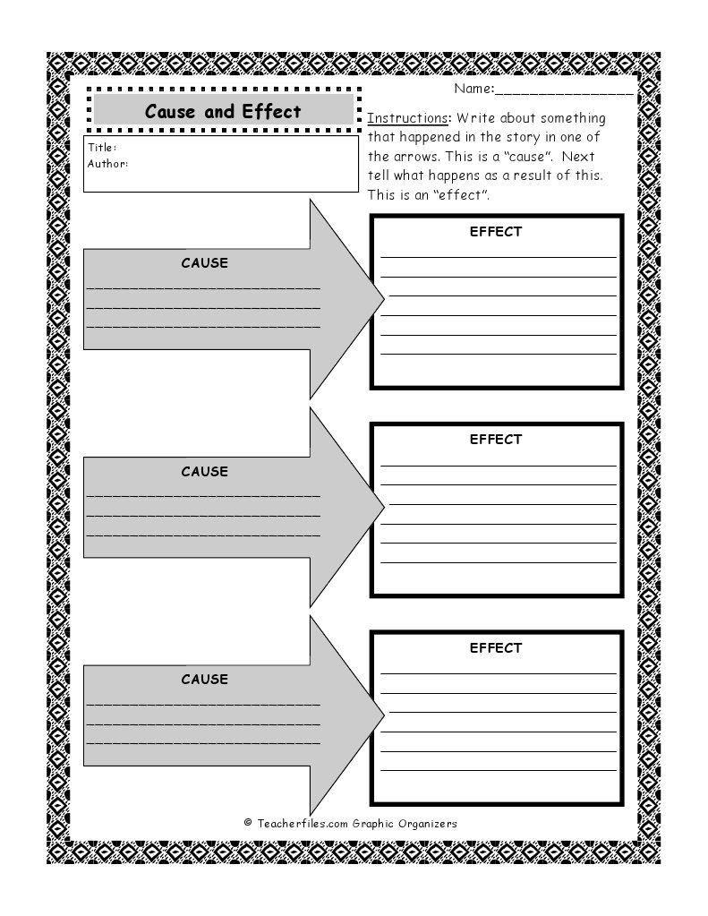 Pretty Fishbone Graphic Organizer Template Gallery - Examples ...