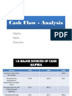 Cash Flow - Alpa Beta Gamma
