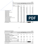 NUSD Reorganization Fiscal Impact Calculation