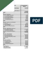 MLEA Budget