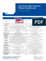 Twin Force® Bite Corrrector Device, Double Lock - A Comparison with Forsus(TM)