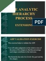 AHP Process