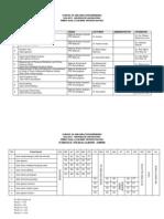 ESA312 - Timetable