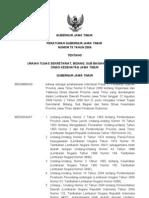 Peraturan Gubernur Jawa Timur No.79 Tahun 2008