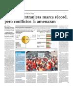 Inversión empresas y negocios extranjeros en Perú es de US$ 7,659 millones de dólares