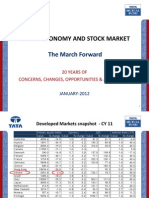 20 Yrs of Journey - Indian Stock Market - 06022012