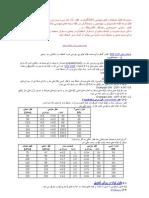 استانداردهاي DIN 1187  كشور آلمان براي ساخت لوله هاي پي وي سي مورد استفاده در زهكشي زير زميني