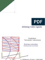 formiranje videa