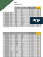Daftar Lokasi Alokasi PNPM MP TA 2012_Lampiran Surat Dir PBL_Feb 2012