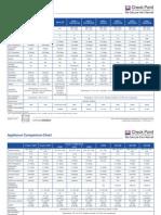 Check Point Firewall Datasheet[1]