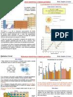 2975063 Quimica Tabela Periodica Estrutura Eletronica