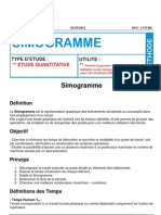 Document Fomation Zkk Simogramme