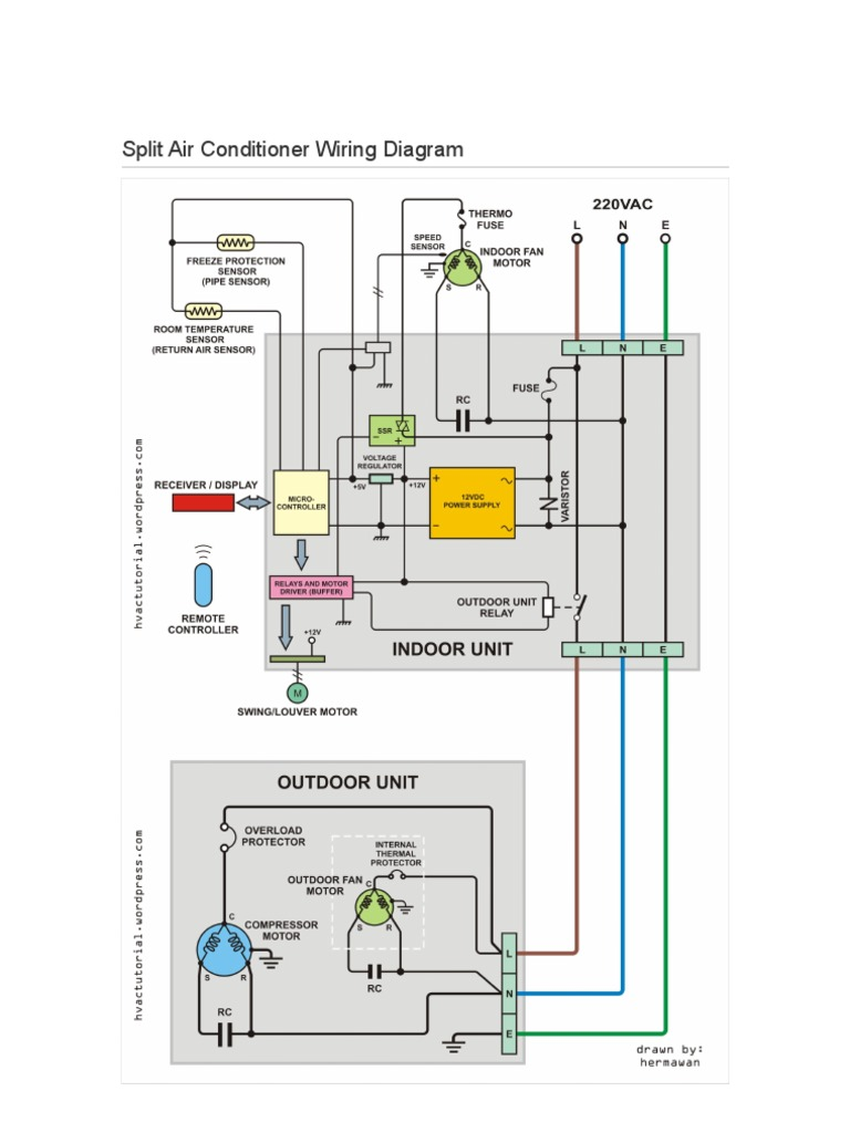 Split Air Conditioner Wiring | Air Conditioning | Hvac | Split Air Conditioning Wiring Diagram |  | Scribd