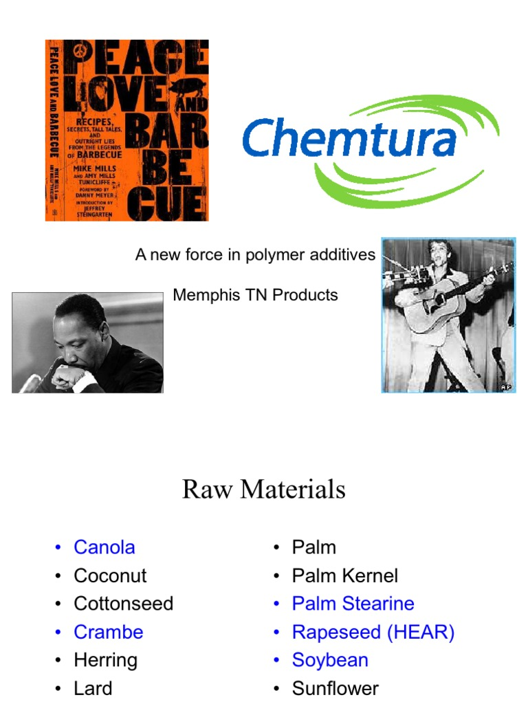 Fatty Acid Products | Solubility | Sodium Hydroxide