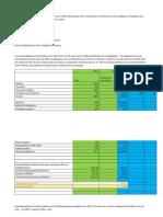 Medication -Cost/benefit analyaia