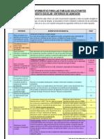 Cuadro informativo_criterios baremación