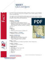 Iran Fact sheet - facts and figures