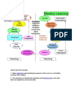 20110908140940 Mastery Learning Model