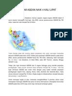 Ekonomi Asean Naik 4 Kalif