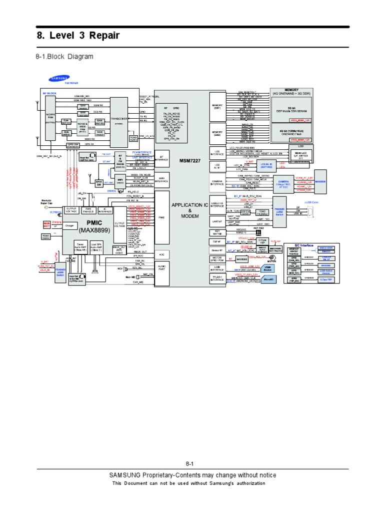 Samsung GT-S5830 Galaxy Ace 08 Level 3 Repair - Block-, Pcb Diagram, Flow  Chart of Troubleshooting | Capacitor | Inductor