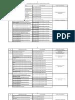 Daftar Alamat SKPD UKPD DKI Jakarta