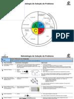 PDCA Metodologia Para Solução Problemas