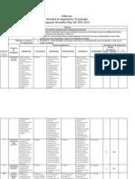 Rubricas ISC-ITIC Portafolio 2