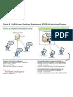 ArtOfBI-OracleBI 11g MUD Workstation Configuration