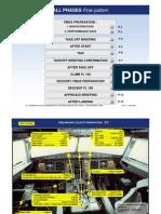 Flow Pattern A320 Rev 01