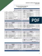 PE Modified B - Students' Guide