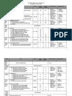 F5 Maths Annual Scheme of Work_2012