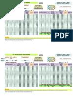 LIC Jeevan Vriddhi Return Calculator - Analysis in Excel Sheet