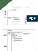 Rancangan Mengajar Tahunan Sc-f1-11