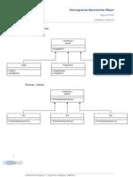 Pemrograman Berorientasi Object Pra UTS