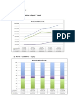 Debt Analysis