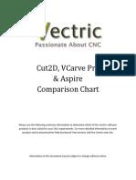 Cut2D VCPro Aspire