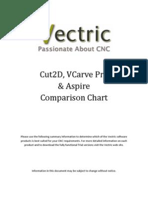 Cut2D VCPro Aspire | 2 D Computer Graphics | Machining