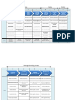 Strategic Sourcing Process Rev3 Shared