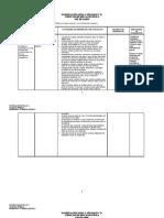 PLANIFICACINANUALDEEDUCACIONFISICA2 (1)