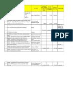 List of FTTX