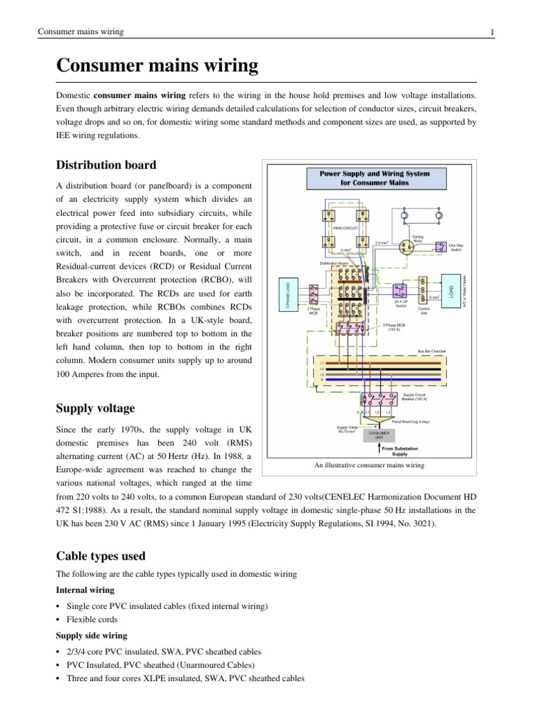 Fancy House Wiring Regulations Composition - Wiring Diagram Ideas ...