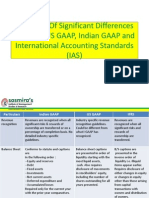 Afm - l2 - I-gaap vs Us Gaap