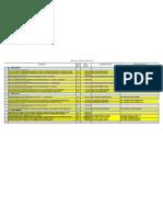 Relacion de Proyectos en Ejecucion -2011 Responsables