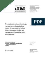 Culture Dimensions