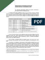 RECOMENDACIÓN DE CALIDADES EN AUTOCAD, IMPRESIÓN VIRTUAL Y CONVERSIÓN A JPEG