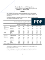 Western New England University Polling Institute March 2012 Senate Data Tables