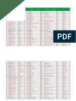 Listado de inscritos 5-03-12