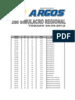 2do Simulacro Regional Argos